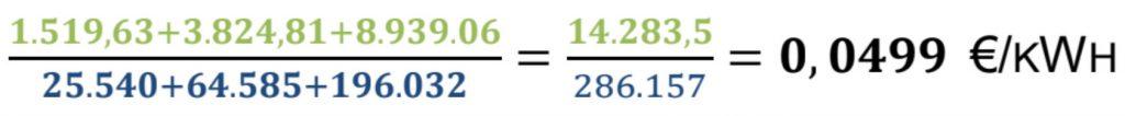 test bros consulenza calcolo prezzo medio energia